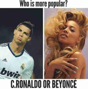 C. Ronaldo Vs Beyonce: Who Is More Popular?